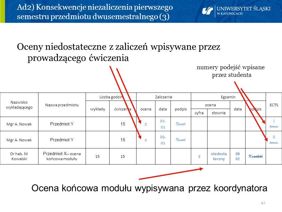 41 Ad2) Konsekwencje niezaliczenia pierwszego semestru przedmiotu dwusemestralnego (3) Oceny niedostateczne z zaliczeń wpisywane przez prowadzącego ćw