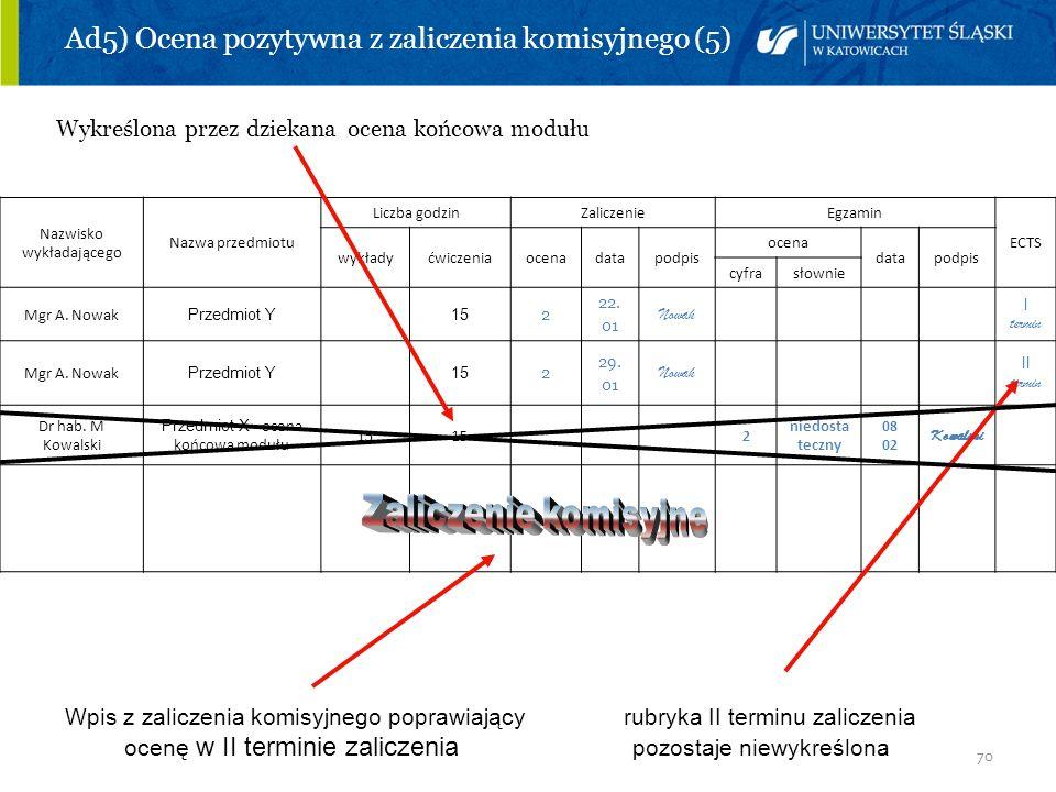 70 Ad5) Ocena pozytywna z zaliczenia komisyjnego (5) Wykreślona przez dziekana ocena końcowa modułu Nazwisko wykładającego Nazwa przedmiotu Liczba god