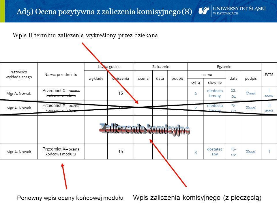 73 Ad5) Ocena pozytywna z zaliczenia komisyjnego (8) Wpis II terminu zaliczenia wykreślony przez dziekana Nazwisko wykładającego Nazwa przedmiotu Licz