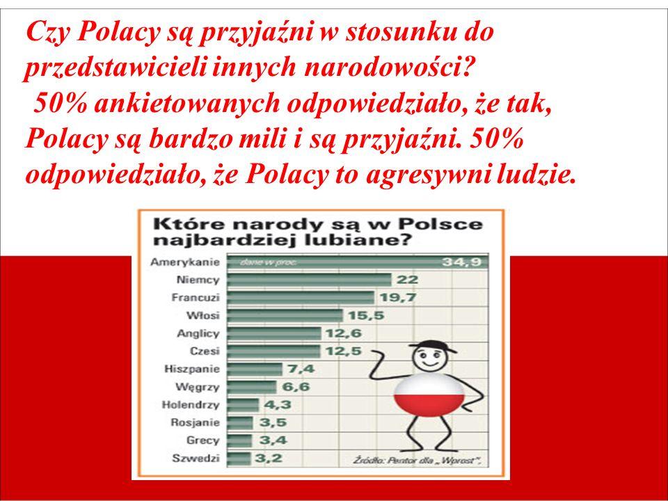 Czy Polacy są przyjaźni w stosunku do przedstawicieli innych narodowości? 50% ankietowanych odpowiedziało, że tak, Polacy są bardzo mili i są przyjaźn