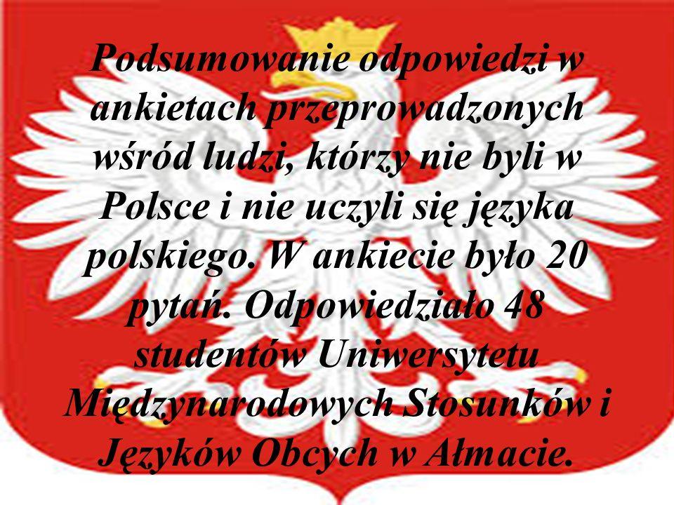 Podsumowanie odpowiedzi w ankietach przeprowadzonych wśród ludzi, którzy nie byli w Polsce i nie uczyli się języka polskiego. W ankiecie było 20 pytań