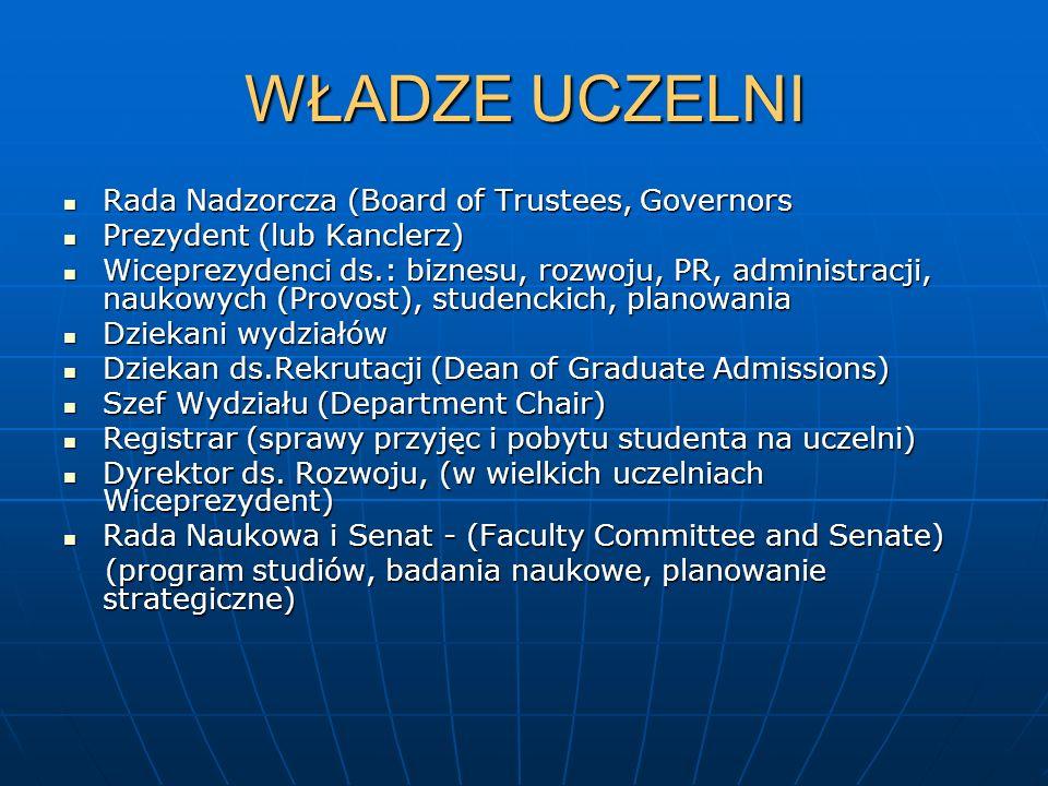 WŁADZE UCZELNI Rada Nadzorcza (Board of Trustees, Governors Rada Nadzorcza (Board of Trustees, Governors Prezydent (lub Kanclerz) Prezydent (lub Kancl