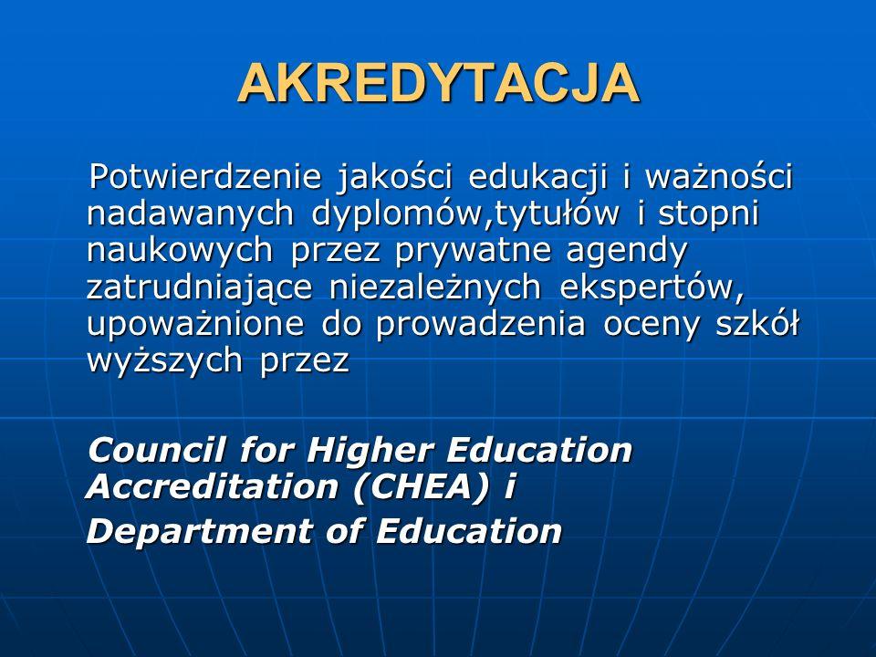 AKREDYTACJA Potwierdzenie jakości edukacji i ważności nadawanych dyplomów,tytułów i stopni naukowych przez prywatne agendy zatrudniające niezależnych