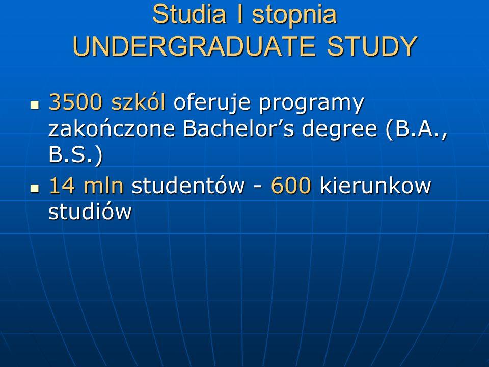 Studia I stopnia UNDERGRADUATE STUDY 3500 szkól oferuje programy zakończone Bachelors degree (B.A., B.S.) 3500 szkól oferuje programy zakończone Bache