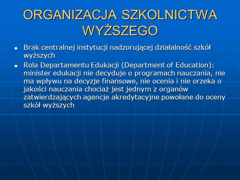 CECHY SYSTEMU Decentralizacja Decentralizacja Dostosowanie kształcenia do potrzeb rynku pracy Dostosowanie kształcenia do potrzeb rynku pracy Nacisk na łączenie teorii z praktyką Nacisk na łączenie teorii z praktyką Dostępność edukacji Dostępność edukacji Różnorodność typów szkół, programów, wymagań wstępnych Różnorodność typów szkół, programów, wymagań wstępnych Otwartość na potrzeby studentów Otwartość na potrzeby studentów Wysokie opłaty i pomoc finansowa dla obywateli US Wysokie opłaty i pomoc finansowa dla obywateli US Ograniczona możliwość finansowania studiów dla cudzoziemców Ograniczona możliwość finansowania studiów dla cudzoziemców Studia zaoczne – wykorzystanie Internetu Studia zaoczne – wykorzystanie Internetu