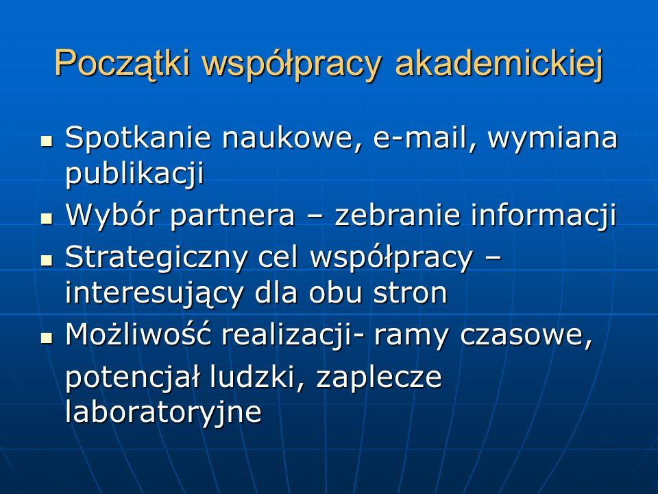 Początki współpracy akademickiej Spotkanie naukowe, e-mail, wymiana publikacji Spotkanie naukowe, e-mail, wymiana publikacji Wybór partnera – zebranie
