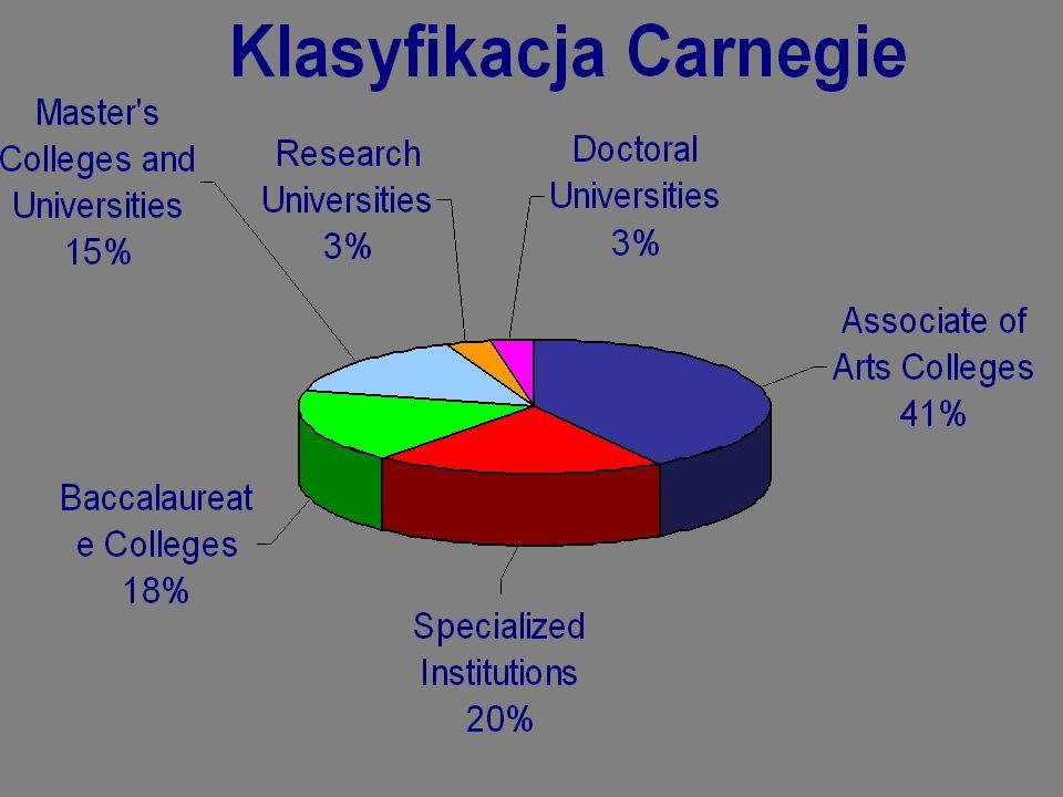 Liczba studentów ogółem ok. 15 mln; 0.498mln – studenci zagraniczni, 2006 studenci z Polski