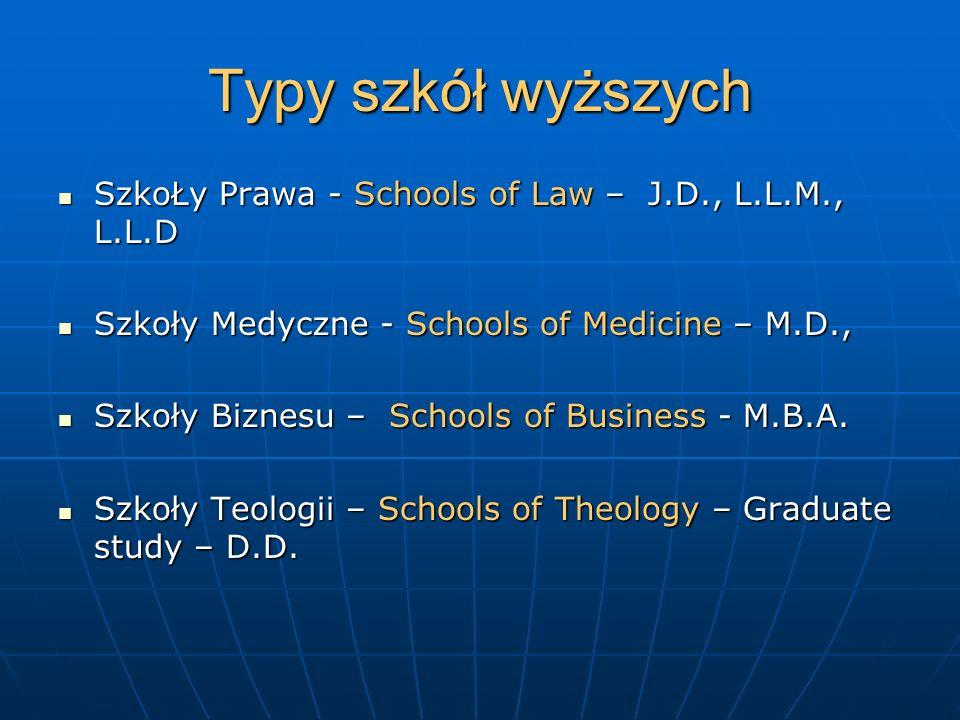 GRADUATE STUDY – studia II stopnia Tym terminem określa się zarówno studia poszerzające wiedzę w danej dziedzinie, jak też programy oferowane przez Szkoły Prawnicze, Szkoły Medyczne (J.D.,L.L.M.),jak i studia magisterskie (M.A., M.S.