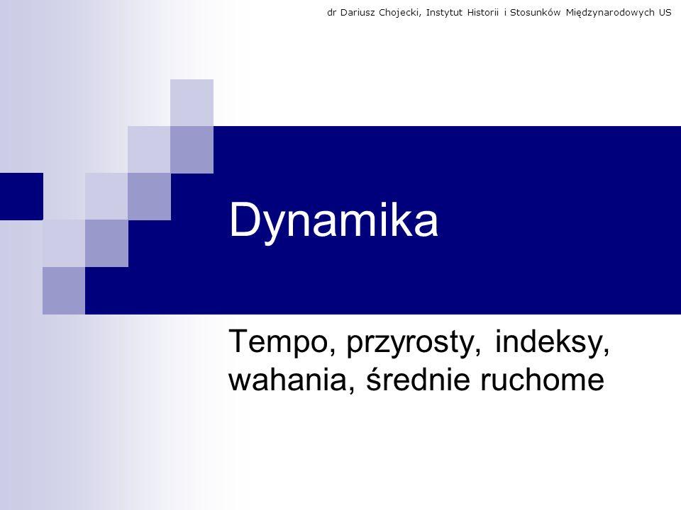 Dynamika Tempo, przyrosty, indeksy, wahania, średnie ruchome dr Dariusz Chojecki, Instytut Historii i Stosunków Międzynarodowych US