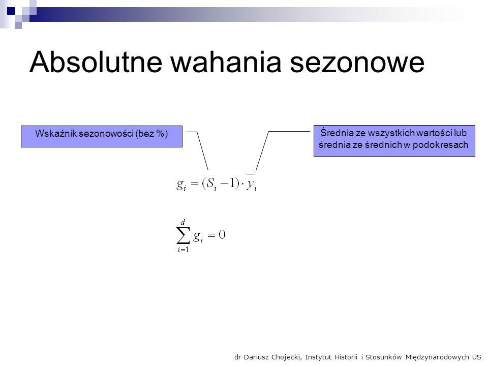 Absolutne wahania sezonowe Wskaźnik sezonowości (bez %) Średnia ze wszystkich wartości lub średnia ze średnich w podokresach dr Dariusz Chojecki, Inst