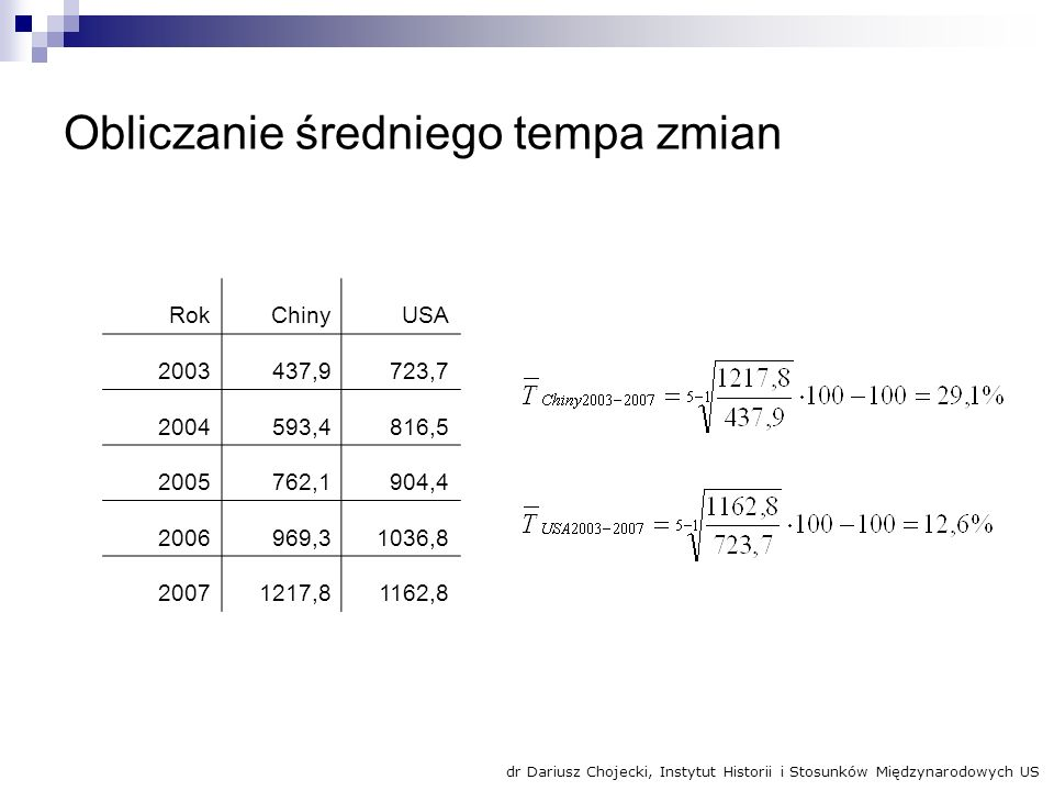 Obliczanie średniego tempa zmian RokChinyUSA 2003437,9723,7 2004593,4816,5 2005762,1904,4 2006969,31036,8 20071217,81162,8 dr Dariusz Chojecki, Instyt