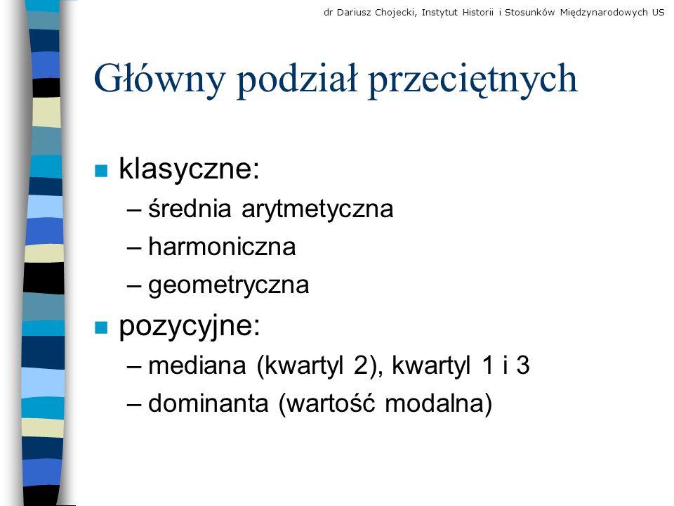 Średnia harmoniczna - formuła Czechosłowacja Polska Węgry #DZIEL/0.