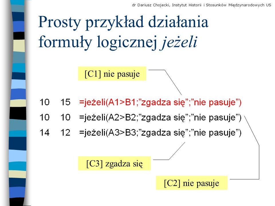 Prosty przykład działania formuły logicznej jeżeli [C1] nie pasuje [C3] zgadza się [C2] nie pasuje dr Dariusz Chojecki, Instytut Historii i Stosunków Międzynarodowych US