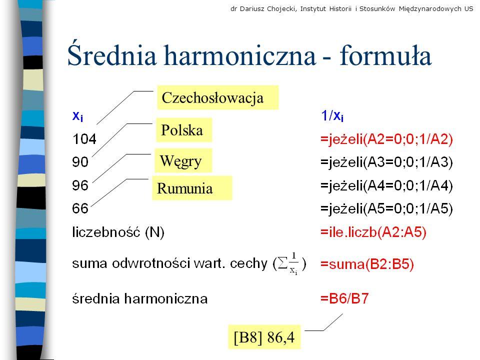 Średnia harmoniczna - formuła Czechosłowacja Polska Rumunia Węgry [B8] 86,4 dr Dariusz Chojecki, Instytut Historii i Stosunków Międzynarodowych US
