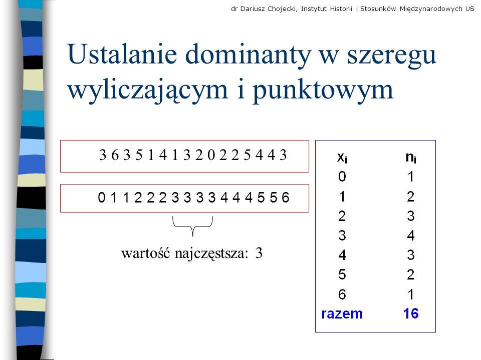 Ustalanie dominanty w szeregu wyliczającym i punktowym 3 6 3 5 1 4 1 3 2 0 2 2 5 4 4 3 0 1 1 2 2 2 3 3 3 3 4 4 4 5 5 6 wartość najczęstsza: 3 dr Dariusz Chojecki, Instytut Historii i Stosunków Międzynarodowych US