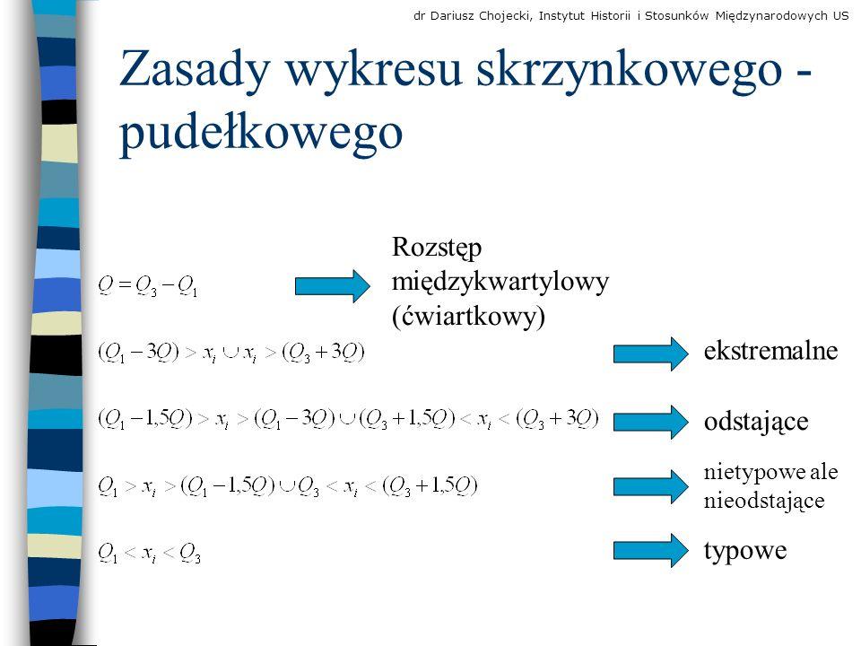 Zasady wykresu skrzynkowego - pudełkowego ekstremalne odstające Rozstęp międzykwartylowy (ćwiartkowy) typowe dr Dariusz Chojecki, Instytut Historii i Stosunków Międzynarodowych US nietypowe ale nieodstające
