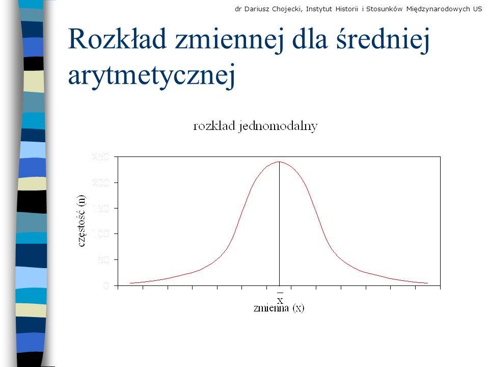 Rozkład zmiennej dla średniej arytmetycznej dr Dariusz Chojecki, Instytut Historii i Stosunków Międzynarodowych US