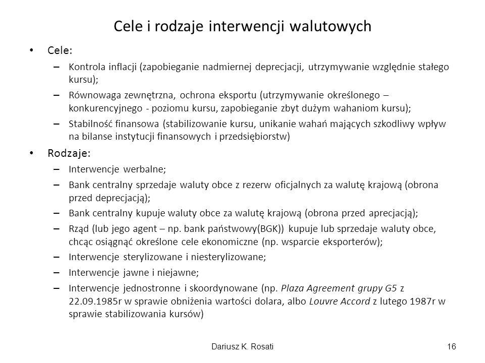 Cele i rodzaje interwencji walutowych Cele: – Kontrola inflacji (zapobieganie nadmiernej deprecjacji, utrzymywanie względnie stałego kursu); – Równowa
