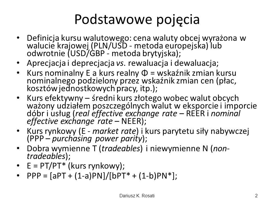 Polityka kursowa w Polsce w latach 1990-2013 ---------------------------------------------------------------------------------------------------------------------------------- DataZmiana systemowaPeg currency Fluctuations ---------------------------------------------------------------------------------------------------------------------------------------------------- 1.10.1990Devaluation by 42% 1.01.1990 Fixed rate US dollarNo 20.05.1991Devaluation by 17%Basket (5 currencies) 14.10.1991Crawl, 1.8% per month 26.02.1992Devaluation by 12% 1.10.1992Band established+/- 1% 27.08.1993Devaluation by 8% Crawl, 1.6% per month 13.09.1994Crawl, 1.5% per month 30.11.1994Crawl, 1.4% per month 16.02.1995Crawl, 1.2% per month 6.03.1995Band widened+/- 2% 16.05.1995Band widened+/- 7% 22.12.1995Revaluation by 6% 8.01.1996Crawl, 1.0% per month Crawl, 0.8% per month Band widened+/-10% 17.07.1998Crawl, 0.65% per month 10.09.1998Crawl, 0.5% per month 29.10.1998Band widened+/-12.5% 1.01.1999Basket changed2 currencies (55:45) Crawl, 0.3% per month Band widened+/-15% 12.04.2000Full float Dariusz K.