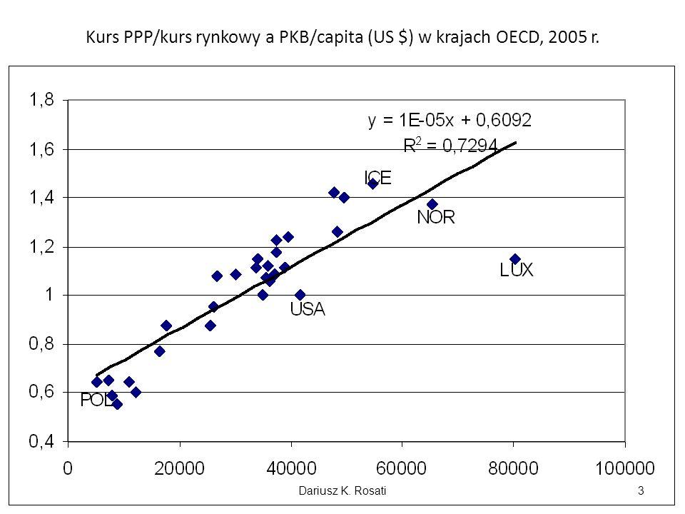 Kurs PPP/kurs rynkowy a PKB/capita (US $) w krajach OECD, 2011 r. PL NOR