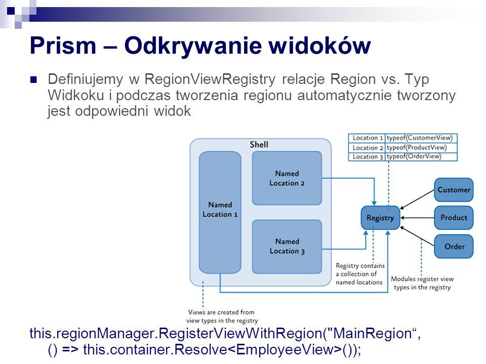 Prism – Odkrywanie widoków Definiujemy w RegionViewRegistry relacje Region vs. Typ Widkoku i podczas tworzenia regionu automatycznie tworzony jest odp