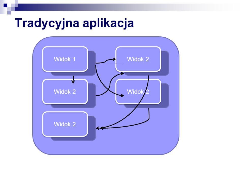 Widok 1 Widok 2 Widok 1 Widok 2 MVVM Model(e) i serwisy Model(e) i serwisy Model Widoku Model Widoku Model Widoku Model Widoku Model Widoku Model Widoku Model Widoku Model Widoku