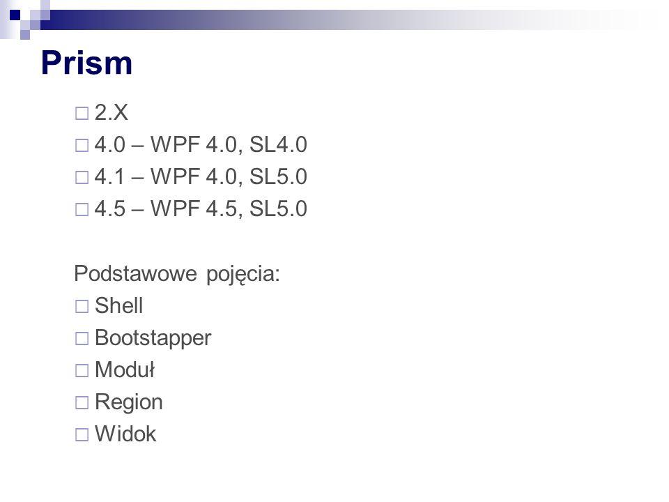 Prism 2.X 4.0 – WPF 4.0, SL4.0 4.1 – WPF 4.0, SL5.0 4.5 – WPF 4.5, SL5.0 Podstawowe pojęcia: Shell Bootstapper Moduł Region Widok