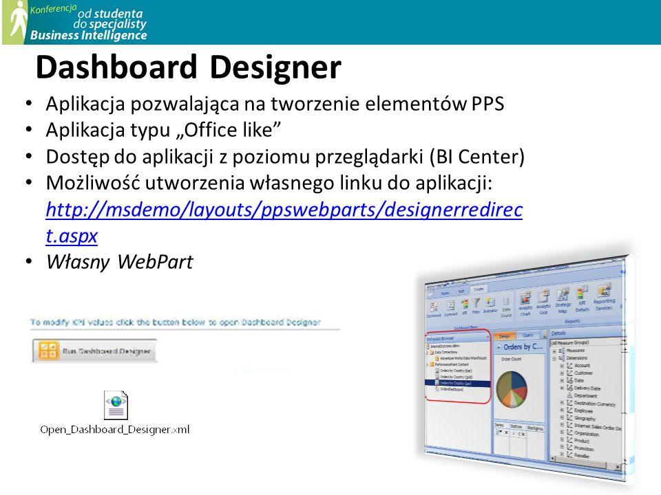 Dashboard Designer Aplikacja pozwalająca na tworzenie elementów PPS Aplikacja typu Office like Dostęp do aplikacji z poziomu przeglądarki (BI Center)