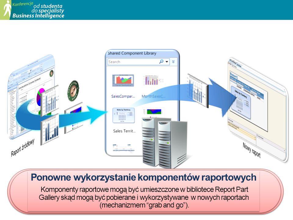 Ponowne wykorzystanie komponentów raportowych Komponenty raportowe mogą być umieszczone w bibliotece Report Part Gallery skąd mogą być pobierane i wyk