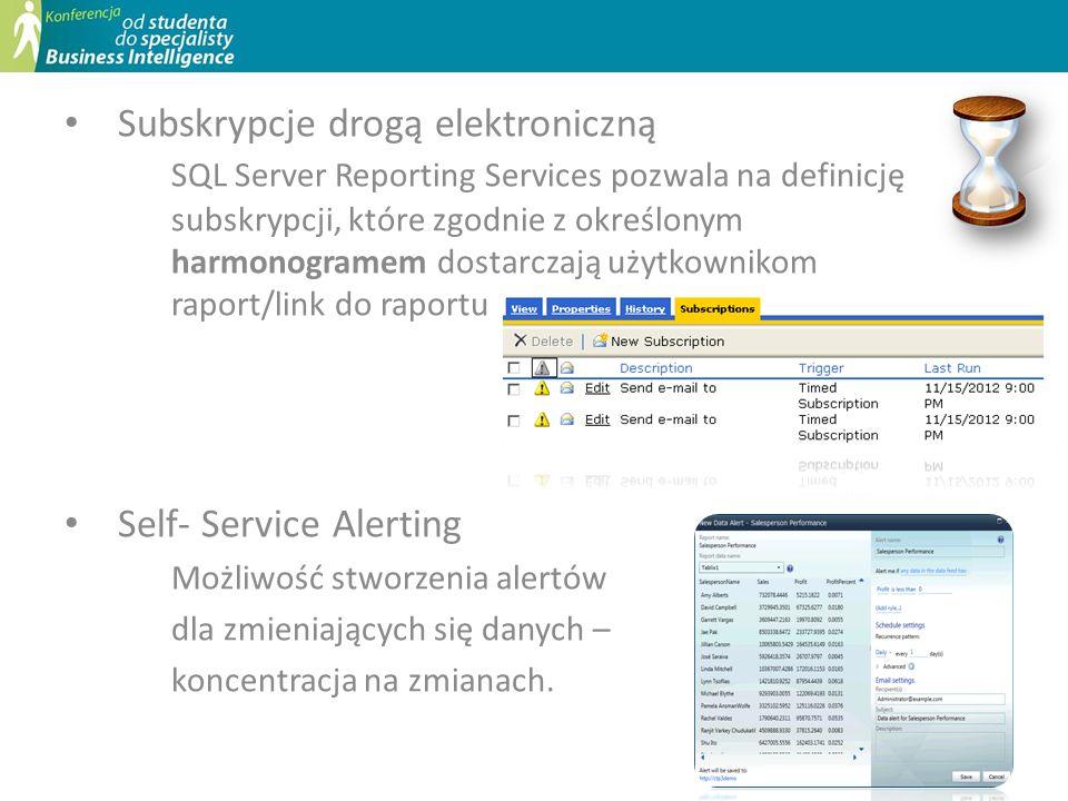 Subskrypcje drogą elektroniczną SQL Server Reporting Services pozwala na definicję subskrypcji, które zgodnie z określonym harmonogramem dostarczają u