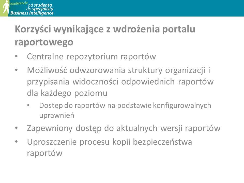 Korzyści wynikające z wdrożenia portalu raportowego Centralne repozytorium raportów Możliwość odwzorowania struktury organizacji i przypisania widoczn