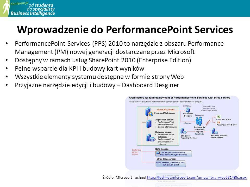 Wprowadzenie do PerformancePoint Services PerformancePoint Services (PPS) 2010 to narzędzie z obszaru Performance Management (PM) nowej generacji dost