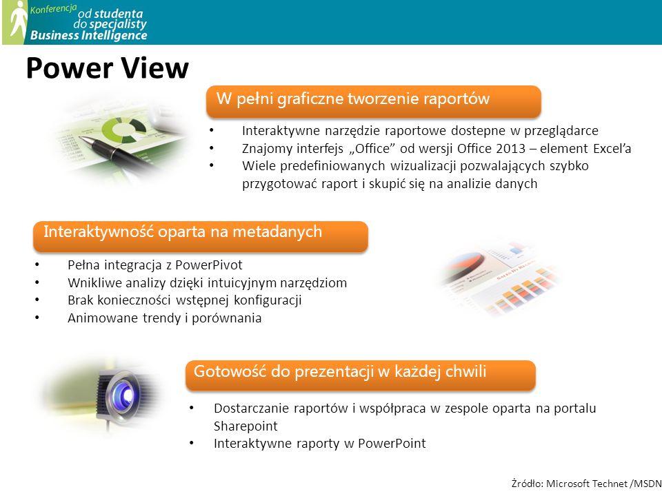 Dostarczanie raportów i współpraca w zespole oparta na portalu Sharepoint Interaktywne raporty w PowerPoint Pełna integracja z PowerPivot Wnikliwe ana
