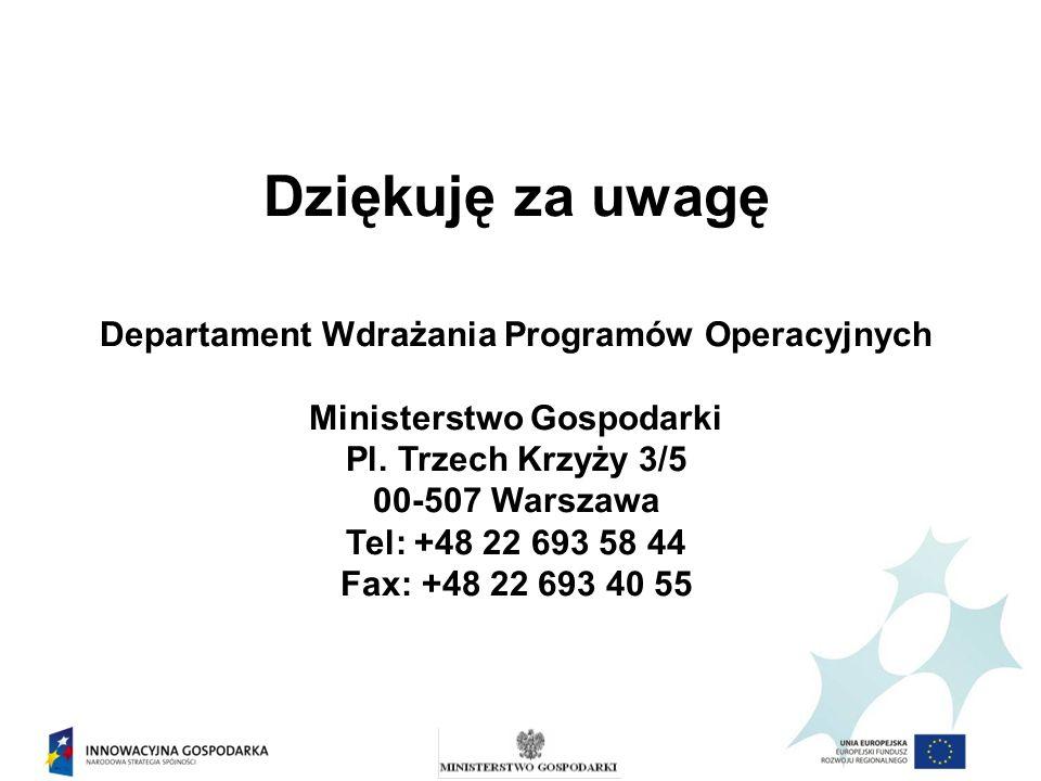 Dziękuję za uwagę Departament Wdrażania Programów Operacyjnych Ministerstwo Gospodarki Pl. Trzech Krzyży 3/5 00-507 Warszawa Tel: +48 22 693 58 44 Fax