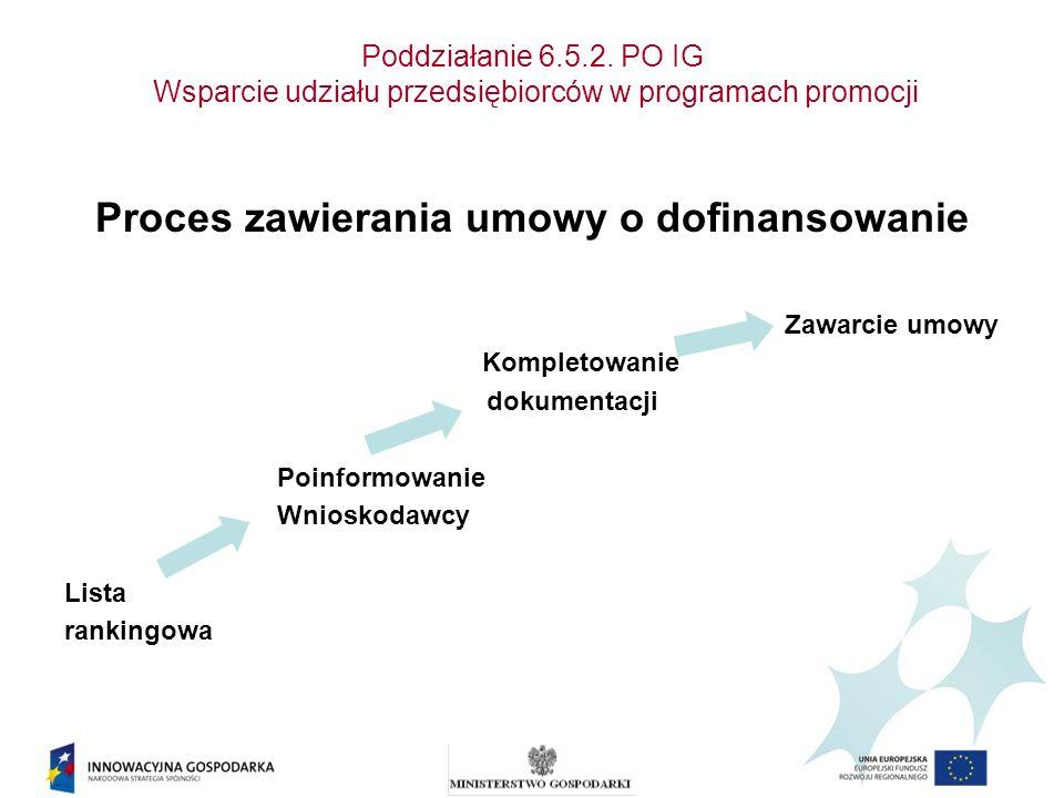 Poddziałanie 6.5.2. PO IG Wsparcie udziału przedsiębiorców w programach promocji Proces zawierania umowy o dofinansowanie Zawarcie umowy Kompletowanie