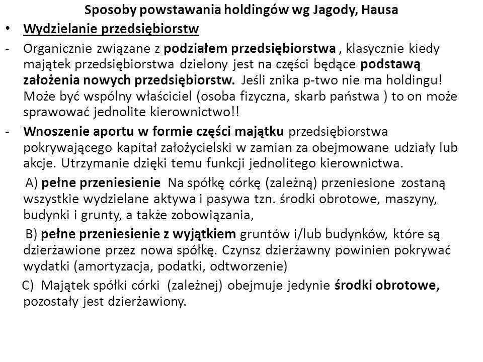 Sposoby powstawania holdingów wg Jagody, Hausa Wydzielanie przedsiębiorstw -Organicznie związane z podziałem przedsiębiorstwa, klasycznie kiedy mająte