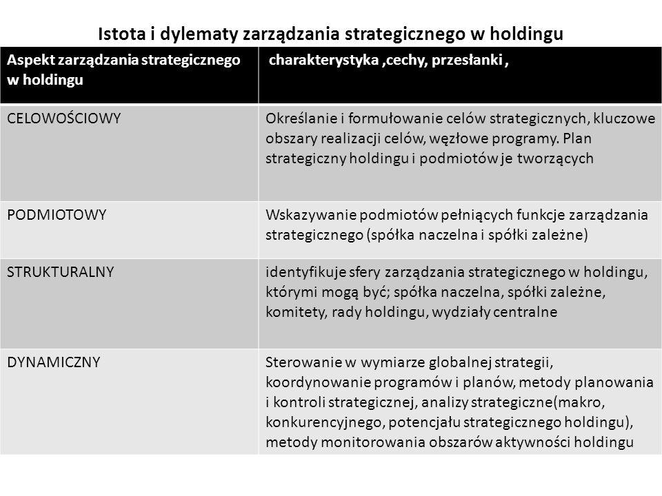 Istota i dylematy zarządzania strategicznego w holdingu Aspekt zarządzania strategicznego w holdingu charakterystyka,cechy, przesłanki, CELOWOŚCIOWYOk