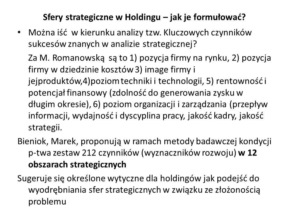 Sfery strategiczne w Holdingu – jak je formułować? Można iść w kierunku analizy tzw. Kluczowych czynników sukcesów znanych w analizie strategicznej? Z