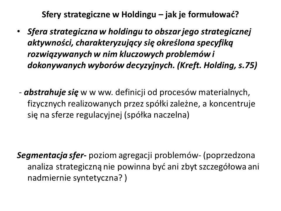 Sfery strategiczne w Holdingu – jak je formułować? Sfera strategiczna w holdingu to obszar jego strategicznej aktywności, charakteryzujący się określo