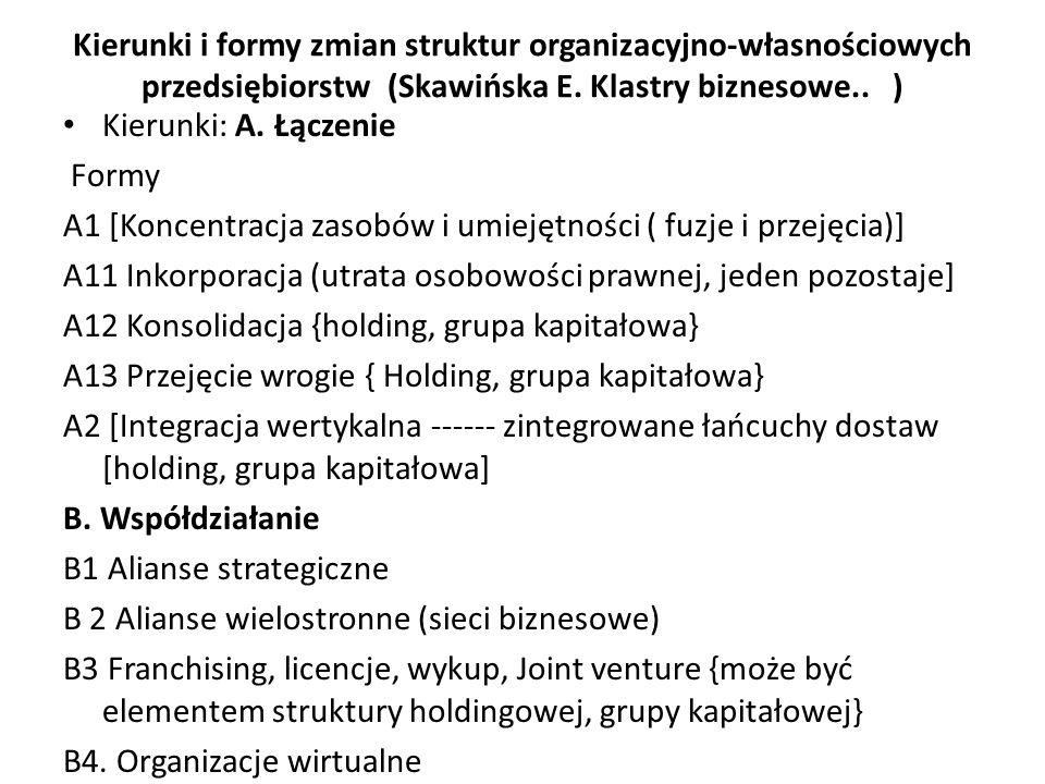 Kierunki i formy zmian struktur organizacyjno-własnościowych przedsiębiorstw (Skawińska E. Klastry biznesowe.. ) Kierunki: A. Łączenie Formy A1 [Konce