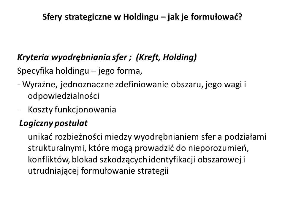 Sfery strategiczne w Holdingu – jak je formułować? Kryteria wyodrębniania sfer ; (Kreft, Holding) Specyfika holdingu – jego forma, - Wyraźne, jednozna