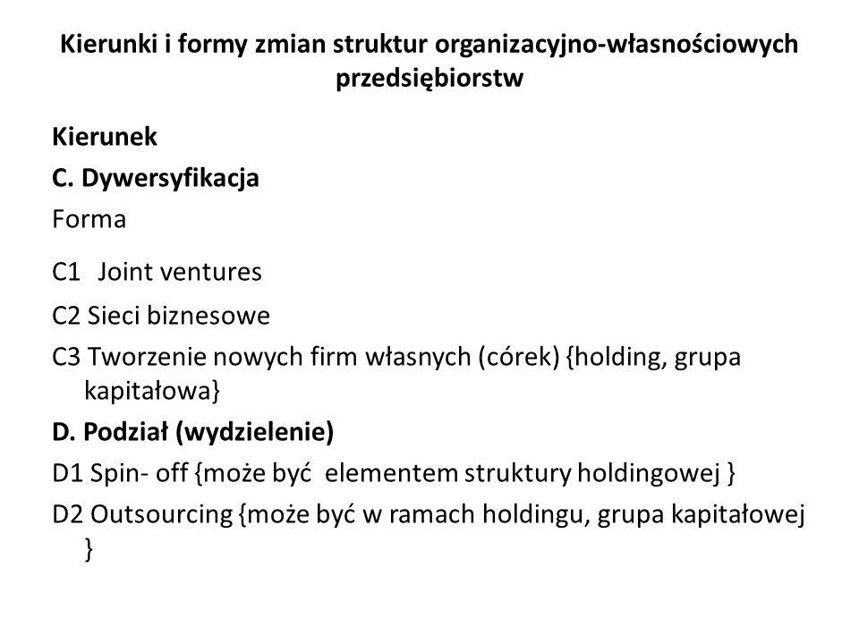 Kierunki i formy zmian struktur organizacyjno-własnościowych przedsiębiorstw Kierunek C. Dywersyfikacja Forma C1 Joint ventures C2 Sieci biznesowe C3