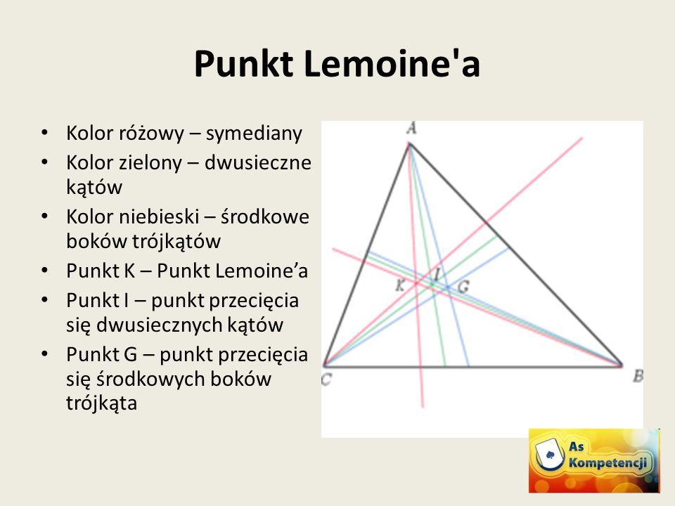 Punkt Lemoine'a Kolor różowy – symediany Kolor zielony – dwusieczne kątów Kolor niebieski – środkowe boków trójkątów Punkt K – Punkt Lemoinea Punkt I