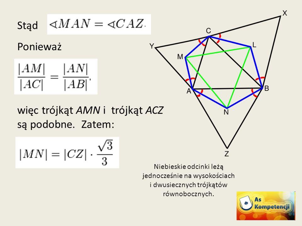 Stąd więc trójkąt AMN i trójkąt ACZ są podobne. Zatem: Ponieważ