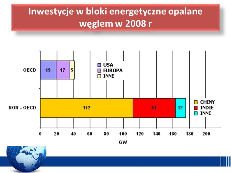 Inwestycje w bloki energetyczne opalane węglem w 2008 r