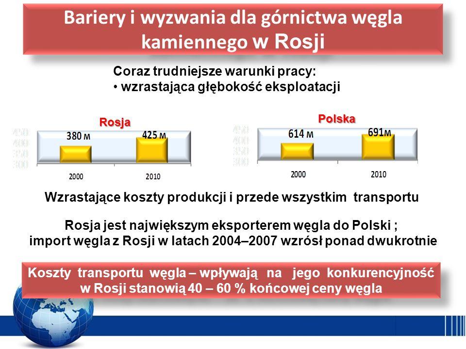 Bariery i wyzwania dla górnictwa węgla kamiennego w Rosji Coraz trudniejsze warunki pracy: wzrastająca głębokość eksploatacjiRosja Polska Wzrastające
