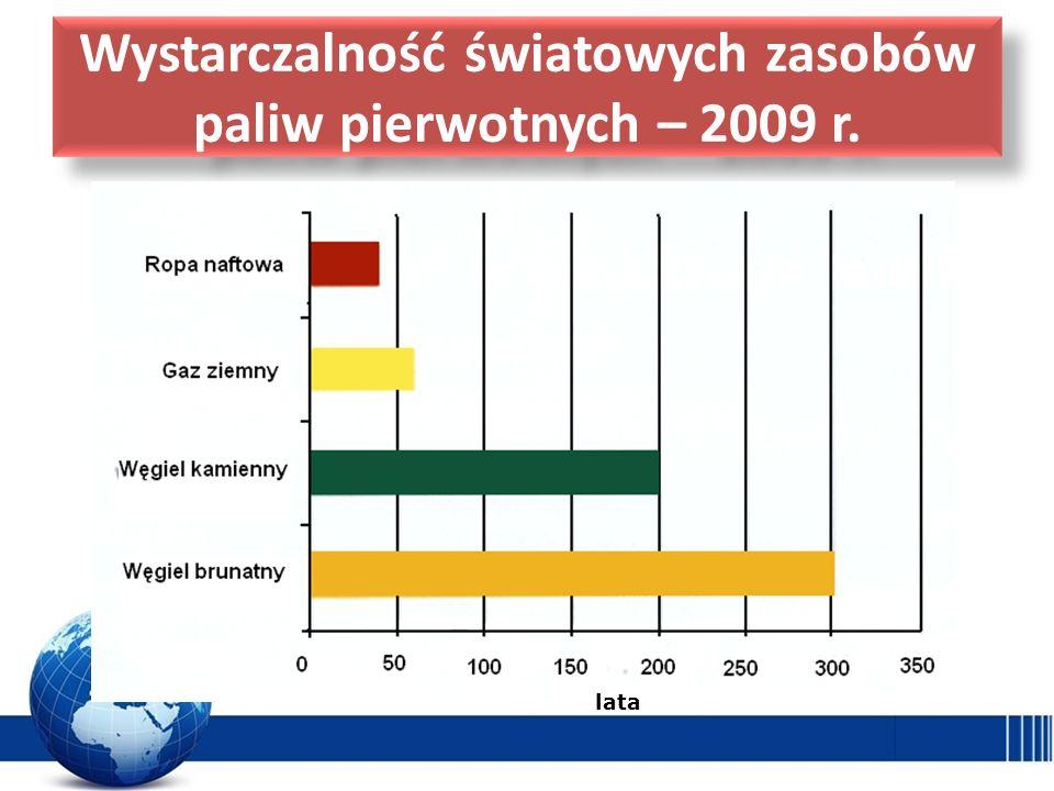 Wystarczalność światowych zasobów paliw pierwotnych – 2009 r. lata