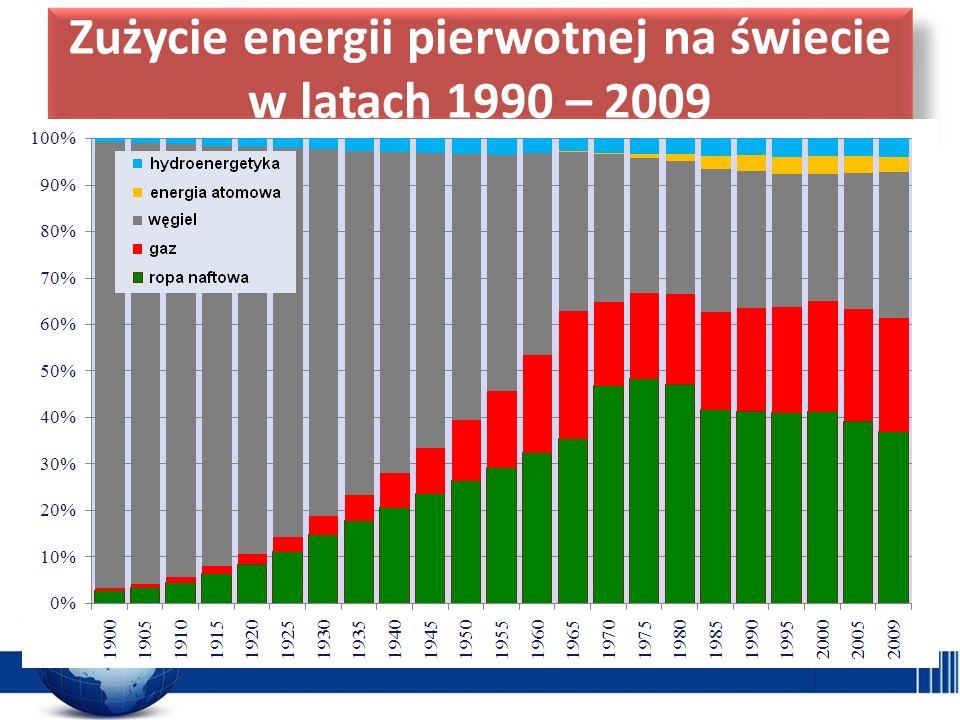 Światowe wydobycie węgla kamiennego Źródło: U.S. Energy Information Administration