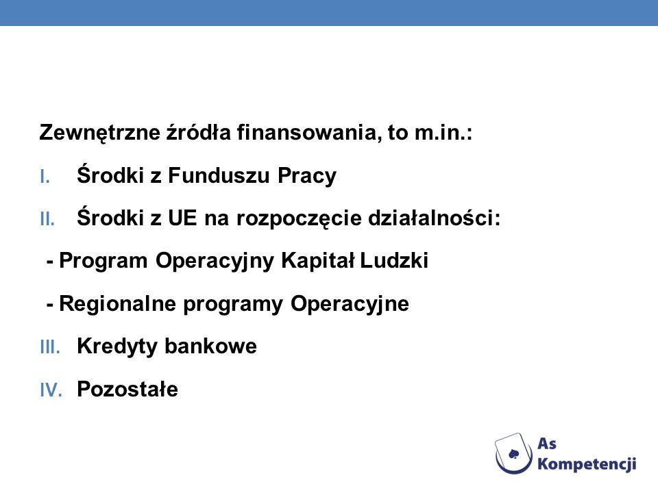 Zewnętrzne źródła finansowania, to m.in.: I. Środki z Funduszu Pracy II. Środki z UE na rozpoczęcie działalności: - Program Operacyjny Kapitał Ludzki