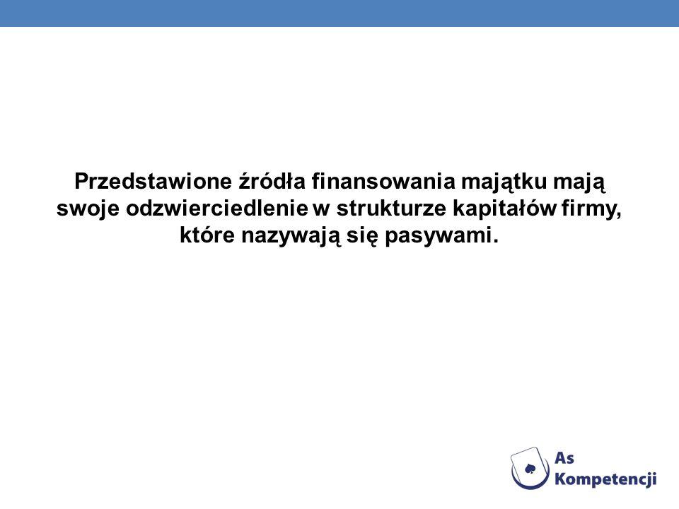 Przedstawione źródła finansowania majątku mają swoje odzwierciedlenie w strukturze kapitałów firmy, które nazywają się pasywami.
